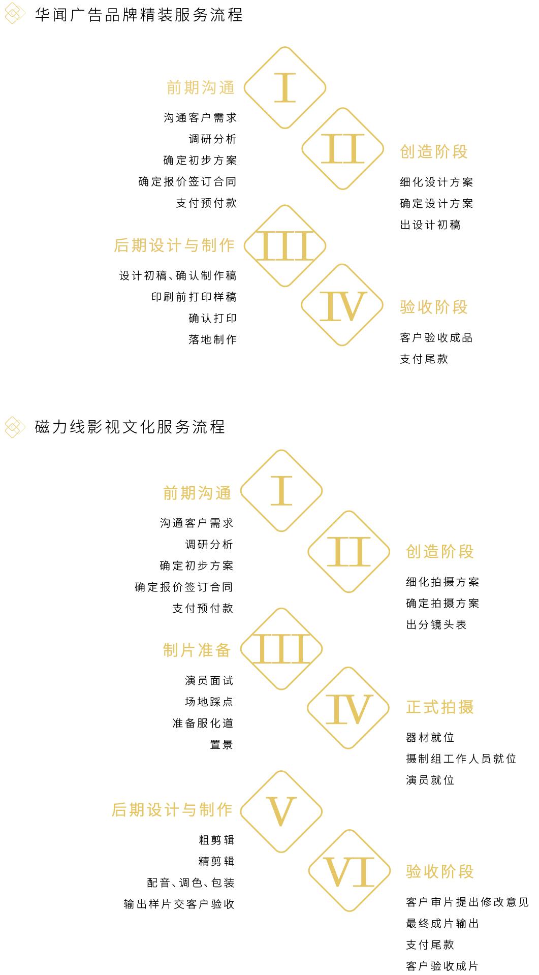 杭州西湖旅游宣传片_杭州华闻沟通广告有限公司